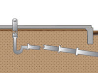 plumbing-leak-foundation-heave